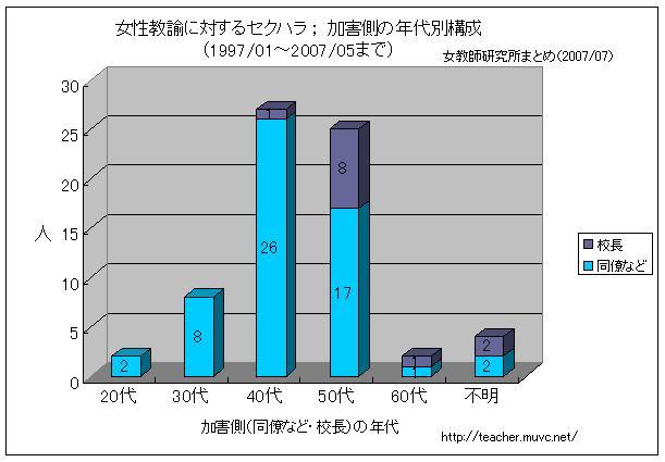 セクハラ 奈良 高校 奈良県の高校偏差値一覧 みんなの高校情報